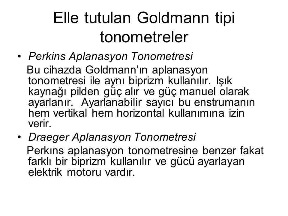 Elle tutulan Goldmann tipi tonometreler Perkins Aplanasyon Tonometresi Bu cihazda Goldmann'ın aplanasyon tonometresi ile aynı biprizm kullanılır. Işık