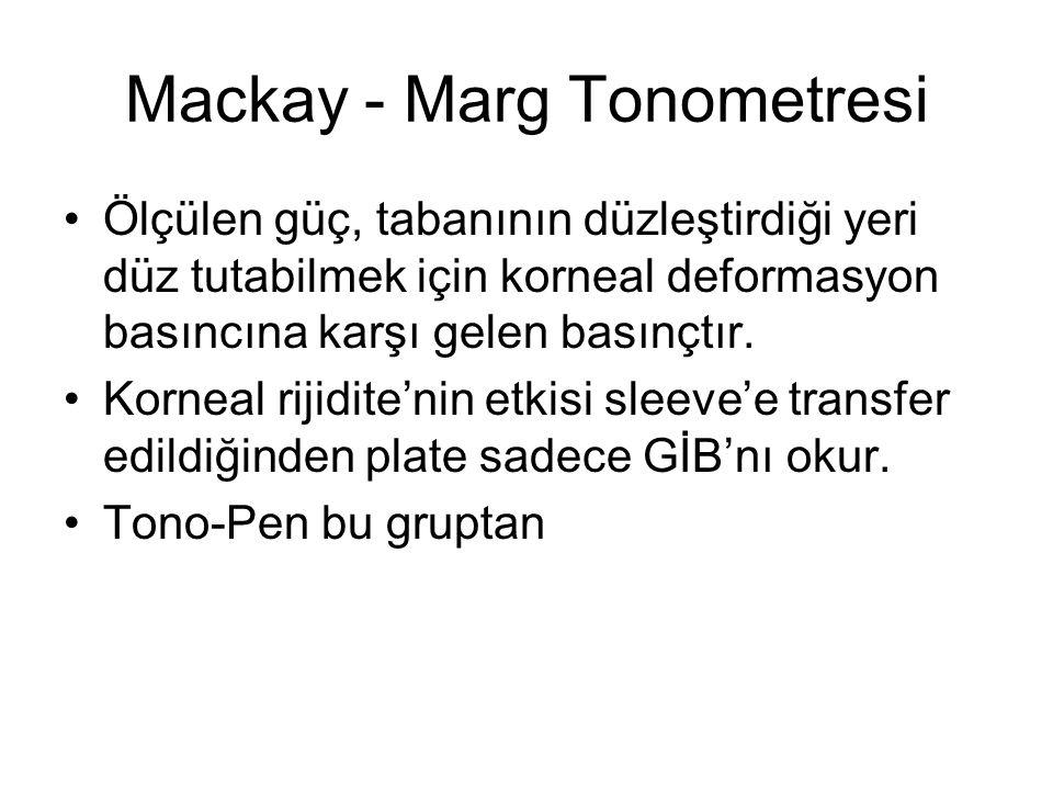 Mackay - Marg Tonometresi Ölçülen güç, tabanının düzleştirdiği yeri düz tutabilmek için korneal deformasyon basıncına karşı gelen basınçtır. Korneal r