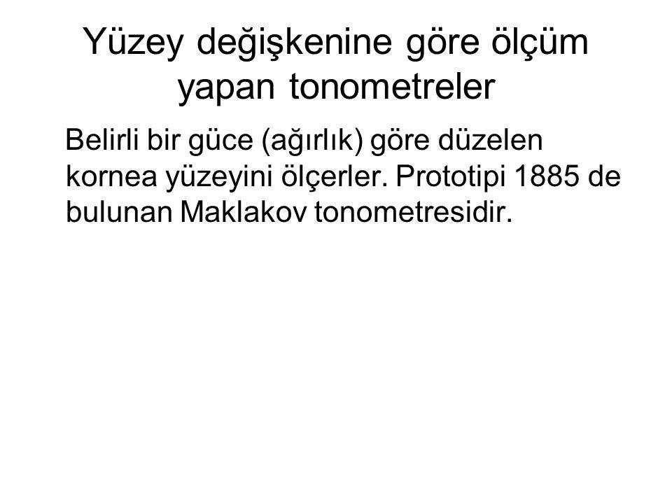 Yüzey değişkenine göre ölçüm yapan tonometreler Belirli bir güce (ağırlık) göre düzelen kornea yüzeyini ölçerler. Prototipi 1885 de bulunan Maklakov t