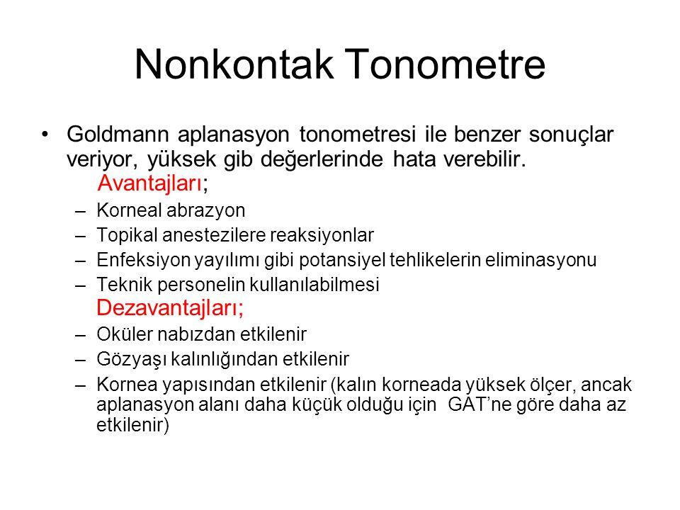 Nonkontak Tonometre Goldmann aplanasyon tonometresi ile benzer sonuçlar veriyor, yüksek gib değerlerinde hata verebilir. Avantajları; –Korneal abrazyo