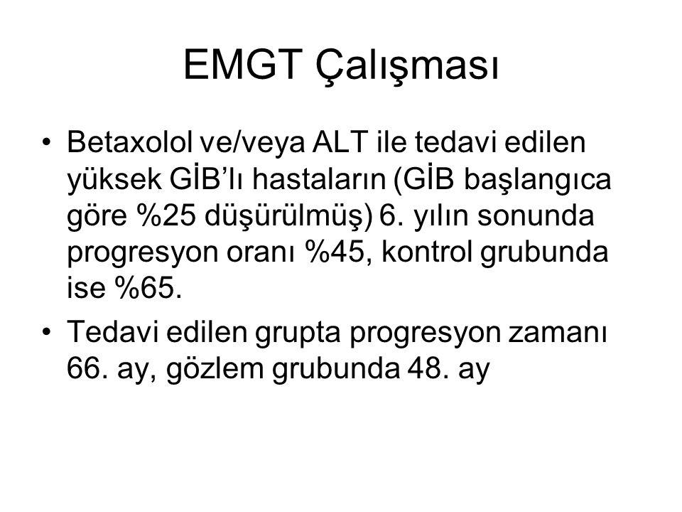 EMGT Çalışması Betaxolol ve/veya ALT ile tedavi edilen yüksek GİB'lı hastaların (GİB başlangıca göre %25 düşürülmüş) 6. yılın sonunda progresyon oranı