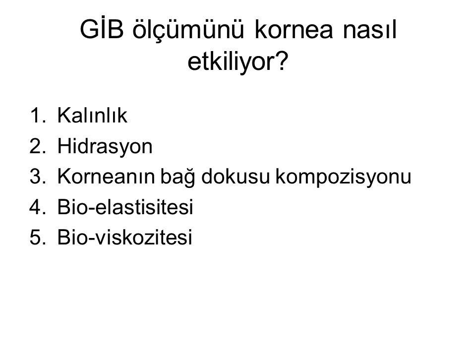GİB ölçümünü kornea nasıl etkiliyor? 1.Kalınlık 2.Hidrasyon 3.Korneanın bağ dokusu kompozisyonu 4.Bio-elastisitesi 5.Bio-viskozitesi