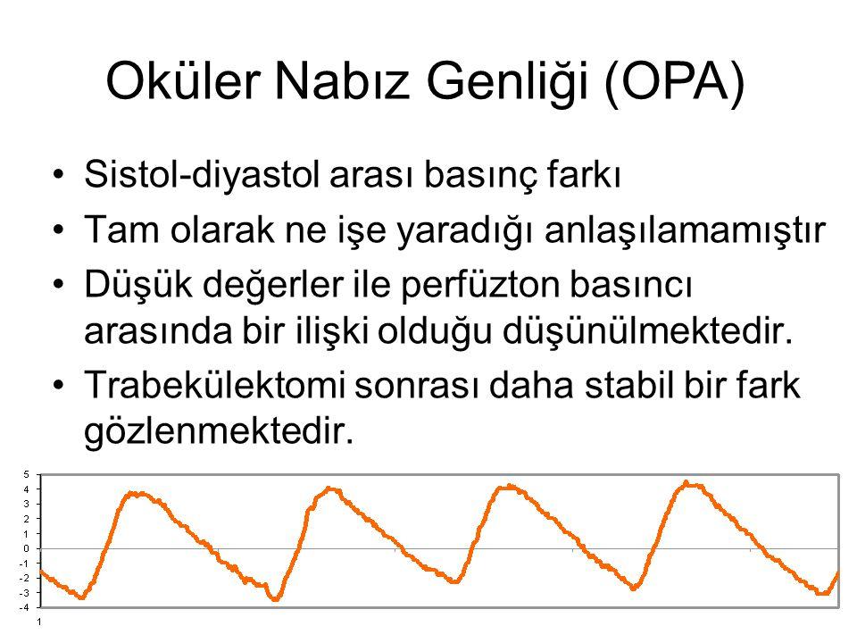 Oküler Nabız Genliği (OPA) Sistol-diyastol arası basınç farkı Tam olarak ne işe yaradığı anlaşılamamıştır Düşük değerler ile perfüzton basıncı arasınd