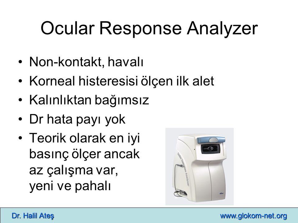 Ocular Response Analyzer Non-kontakt, havalı Korneal histeresisi ölçen ilk alet Kalınlıktan bağımsız Dr hata payı yok Teorik olarak en iyi basınç ölçe
