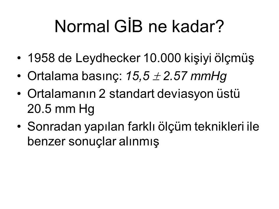 Normal GİB ne kadar? 1958 de Leydhecker 10.000 kişiyi ölçmüş Ortalama basınç: 15,5  2.57 mmHg Ortalamanın 2 standart deviasyon üstü 20.5 mm Hg Sonrad