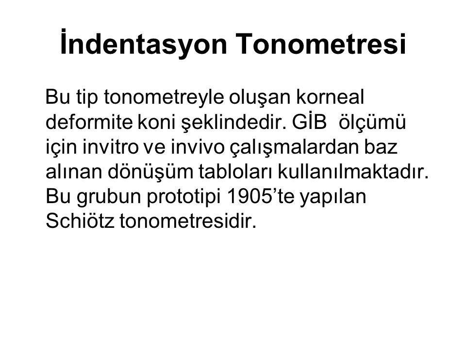 Rebound Tonometre Etki-çarpma metoduna göre çalışır Korneaya anestezi kullanmaksızın yapılan çok kısa süreli tatbikat sonrası alınan magnetik voltaj değişimlerini kaydeden bir alet 5-60 mmHg basınç aralığını ölçer Çocuklar, uyumsuz hastalar ve tarama amaçlı kullanılır Goldmann'dan biraz daha yüksek ölçer Korneadan etkilenir