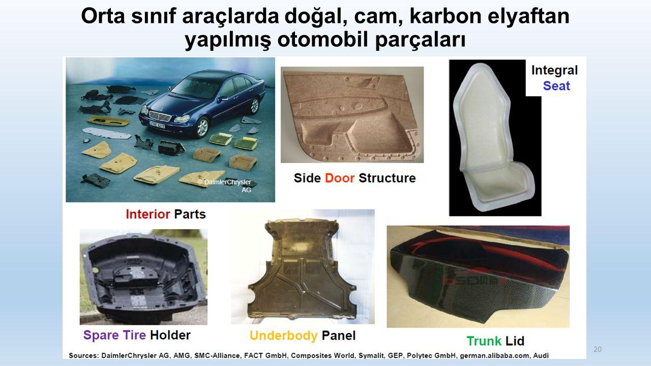 Orta sınıf araçlarda doğal, cam, karbon elyaftan yapılmış otomobil parçaları 20
