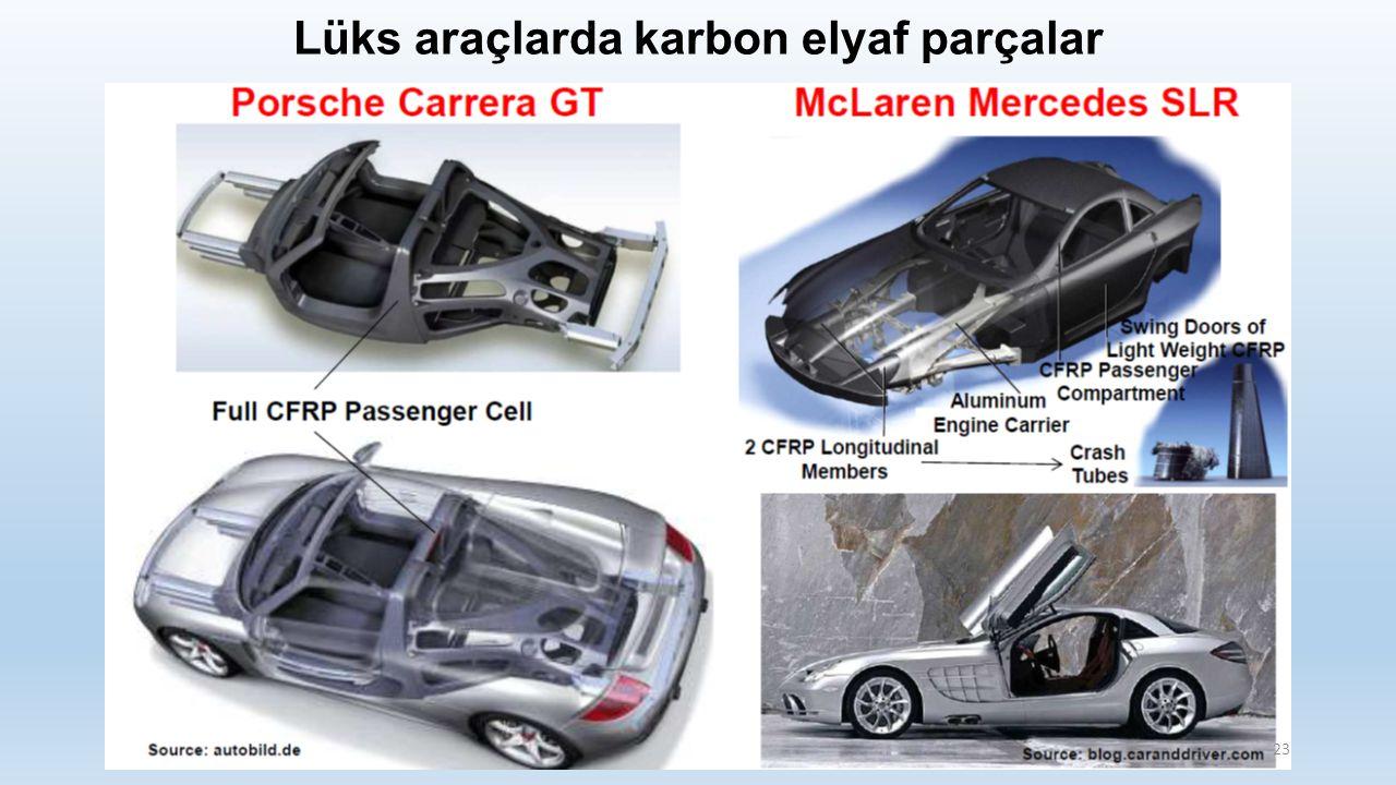 Lüks araçlarda karbon elyaf parçalar 23