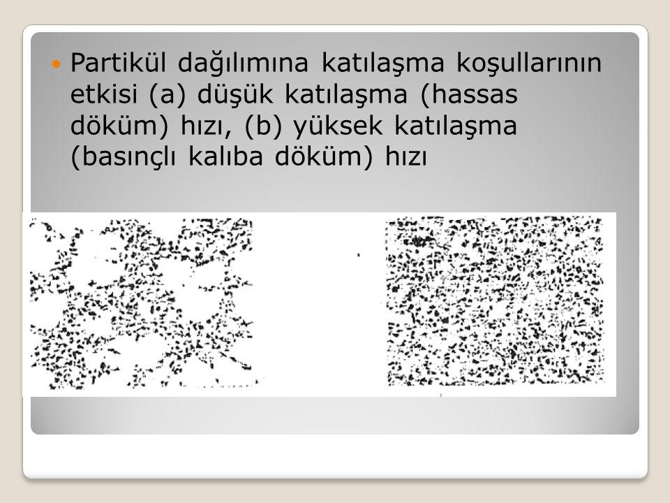 Partikül dağılımına katılaşma koşullarının etkisi (a) düşük katılaşma (hassas döküm) hızı, (b) yüksek katılaşma (basınçlı kalıba döküm) hızı