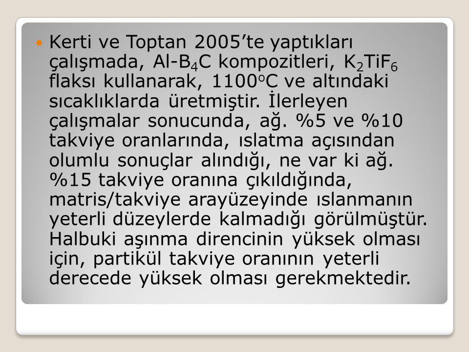 Kerti ve Toptan 2005'te yaptıkları çalışmada, Al-B 4 C kompozitleri, K 2 TiF 6 flaksı kullanarak, 1100 o C ve altındaki sıcaklıklarda üretmiştir. İler