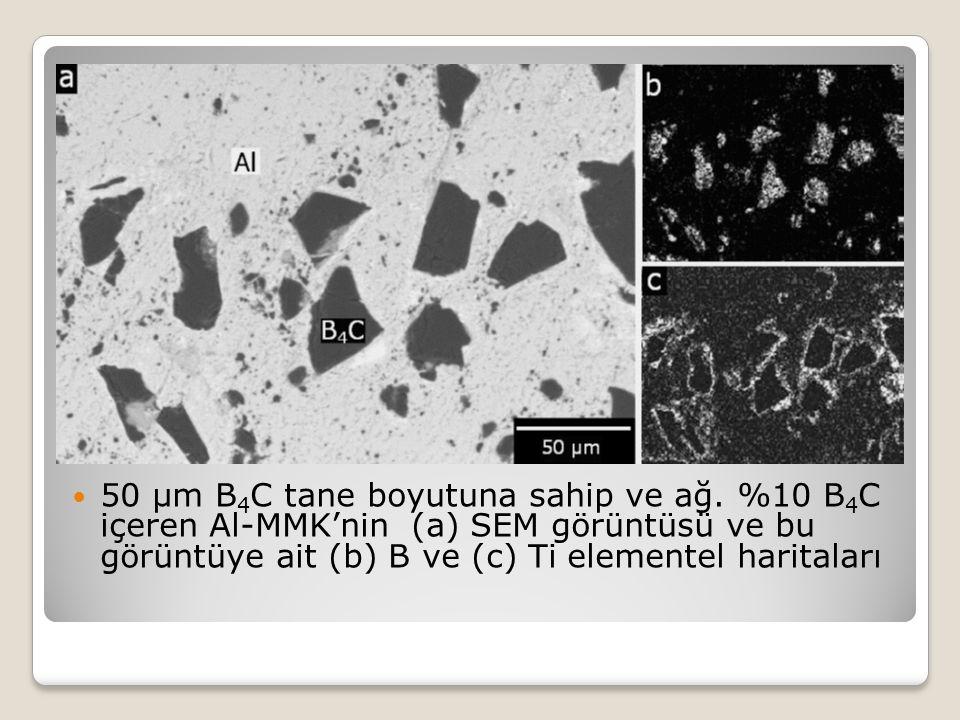 50 μm B 4 C tane boyutuna sahip ve ağ. %10 B 4 C içeren Al-MMK'nin (a) SEM görüntüsü ve bu görüntüye ait (b) B ve (c) Ti elementel haritaları