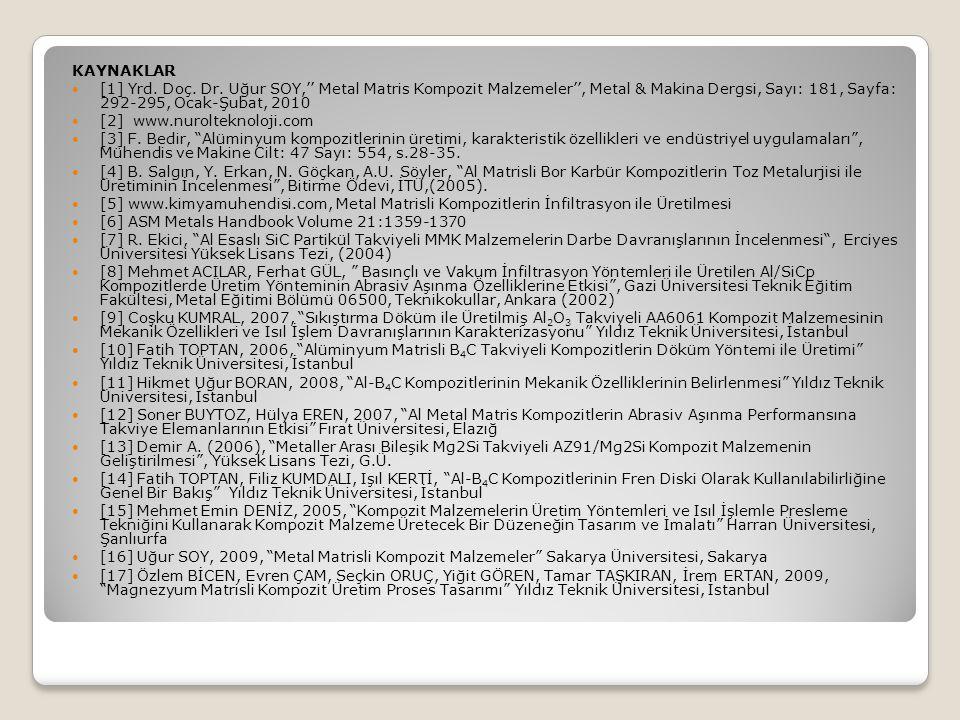 KAYNAKLAR [1] Yrd. Doç. Dr. Uğur SOY,'' Metal Matris Kompozit Malzemeler'', Metal & Makina Dergsi, Sayı: 181, Sayfa: 292-295, Ocak-Şubat, 2010 [2] www