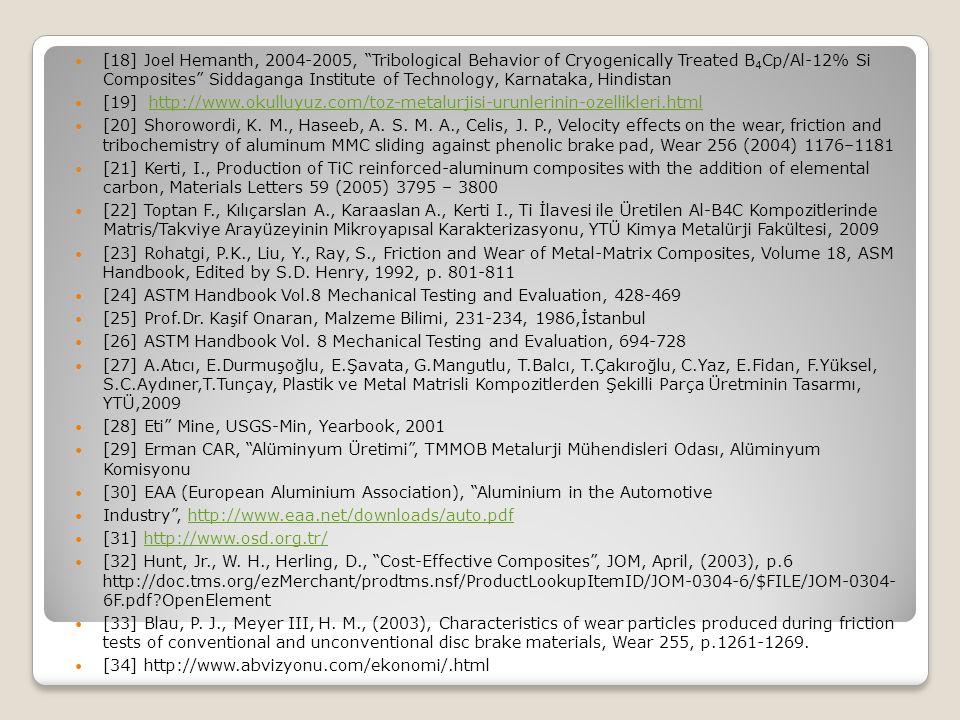 "[18] Joel Hemanth, 2004-2005, ""Tribological Behavior of Cryogenically Treated B 4 Cp/Al-12% Si Composites"" Siddaganga Institute of Technology, Karnata"