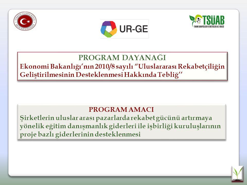 PROGRAM DAYANAĞI Ekonomi Bakanlığı'nın 2010/8 sayılı Uluslararası Rekabetçiliğin Geliştirilmesinin Desteklenmesi Hakkında Tebliğ'' PROGRAM DAYANAĞI Ekonomi Bakanlığı'nın 2010/8 sayılı Uluslararası Rekabetçiliğin Geliştirilmesinin Desteklenmesi Hakkında Tebliğ'' PROGRAM AMACI Şirketlerin uluslar arası pazarlarda rekabet gücünü artırmaya yönelik eğitim danışmanlık giderleri ile işbirliği kuruluşlarının proje bazlı giderlerinin desteklenmesi PROGRAM AMACI Şirketlerin uluslar arası pazarlarda rekabet gücünü artırmaya yönelik eğitim danışmanlık giderleri ile işbirliği kuruluşlarının proje bazlı giderlerinin desteklenmesi