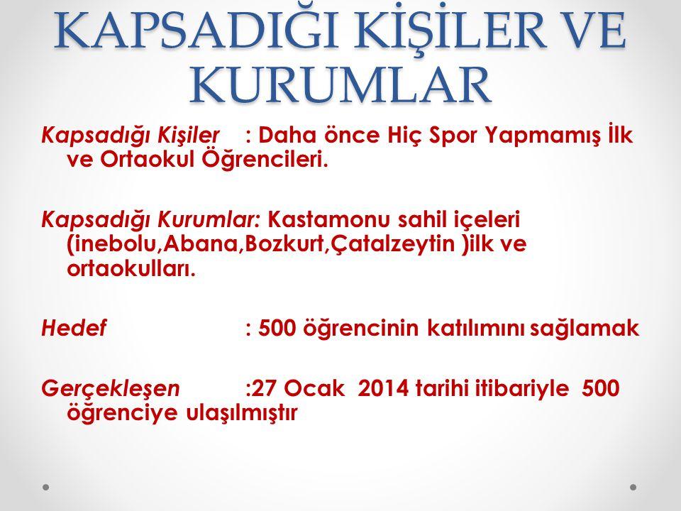 MAALİYETİ Projenin toplam maliyeti: 10.000 TL. dir.