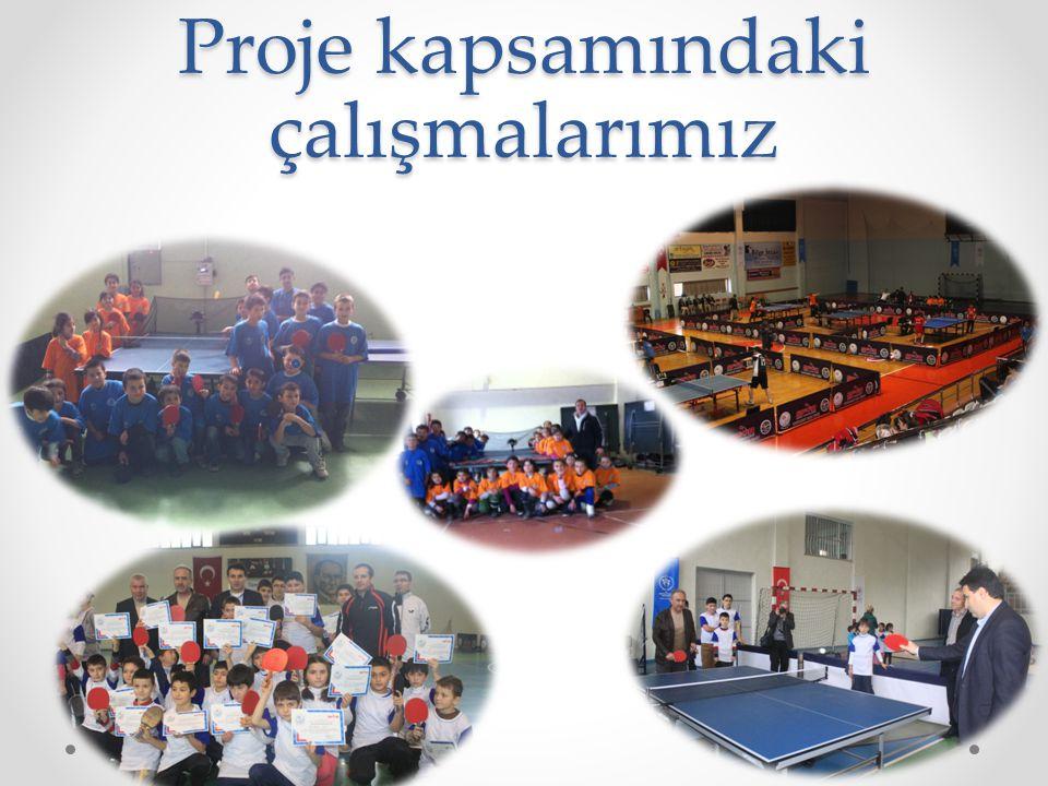 Proje için destek olan kurumlar 1. Kastamonu Gençlik Hizmetleri ve Spor İl Müdürlüğü
