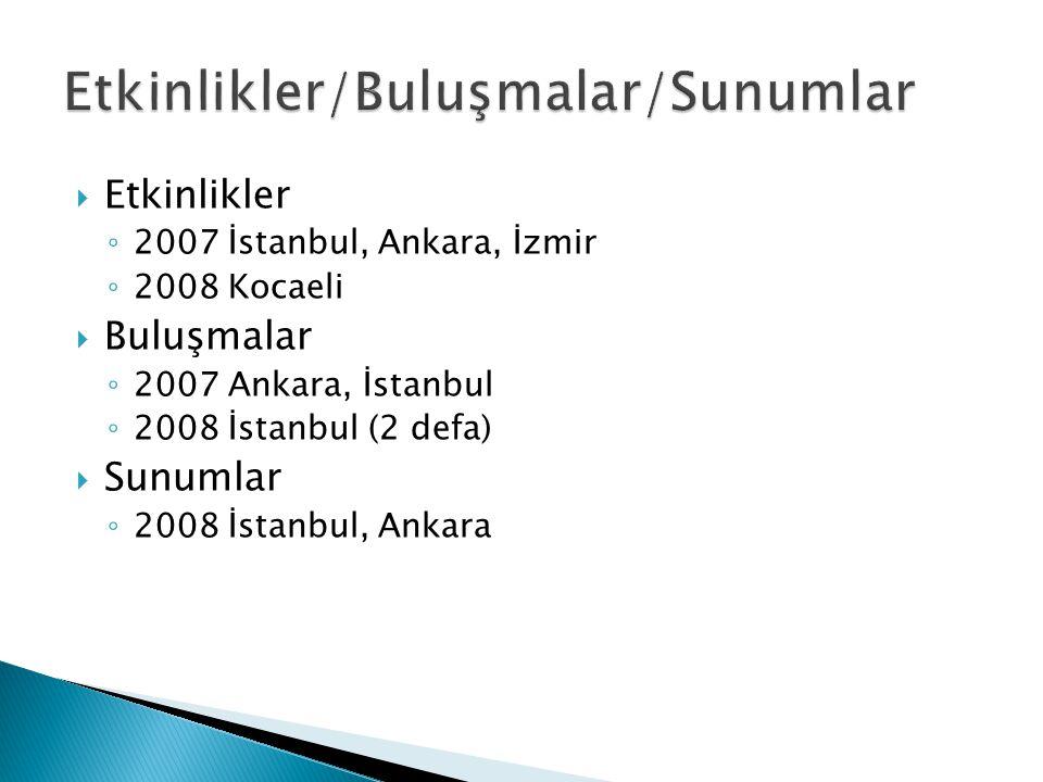  Etkinlikler ◦ 2007 İstanbul, Ankara, İzmir ◦ 2008 Kocaeli  Buluşmalar ◦ 2007 Ankara, İstanbul ◦ 2008 İstanbul (2 defa)  Sunumlar ◦ 2008 İstanbul, Ankara