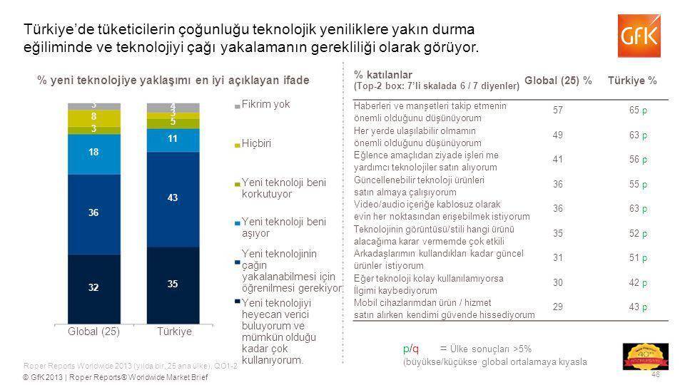 13 % yeni teknolojiye yaklaşımı en iyi açıklayan ifade % katılanlar (Top-2 box: 7'li skalada 6 / 7 diyenler) Global (25) %Türkiye % 3 8 3 18 36 32 Global (25) 4 3 5 11 43 35 Türkiye Fikrim yok Hiçbiri Yeni teknoloji beni korkutuyor Yeni teknoloji beni aşıyor Yeni teknolojinin çağın yakalanabilmesi için öğrenilmesi gerekiyor Yeni teknolojiyi heyecan verici buluyorum ve mümkün olduğu kadar çok kullanıyorum.