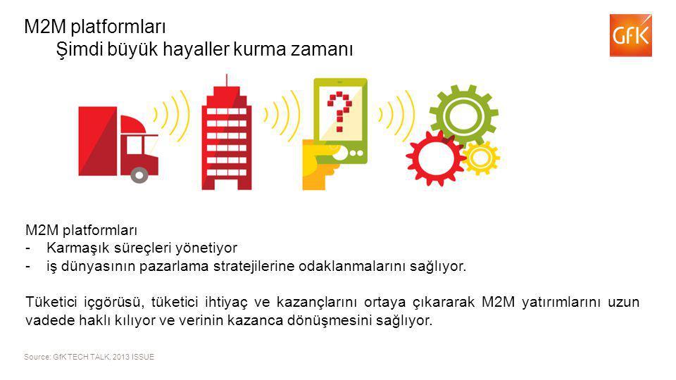 2 M2M platformları -Karmaşık süreçleri yönetiyor -iş dünyasının pazarlama stratejilerine odaklanmalarını sağlıyor.