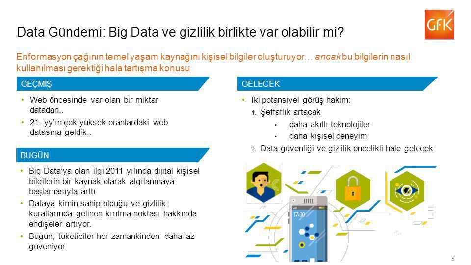 5 Data Gündemi: Big Data ve gizlilik birlikte var olabilir mi.