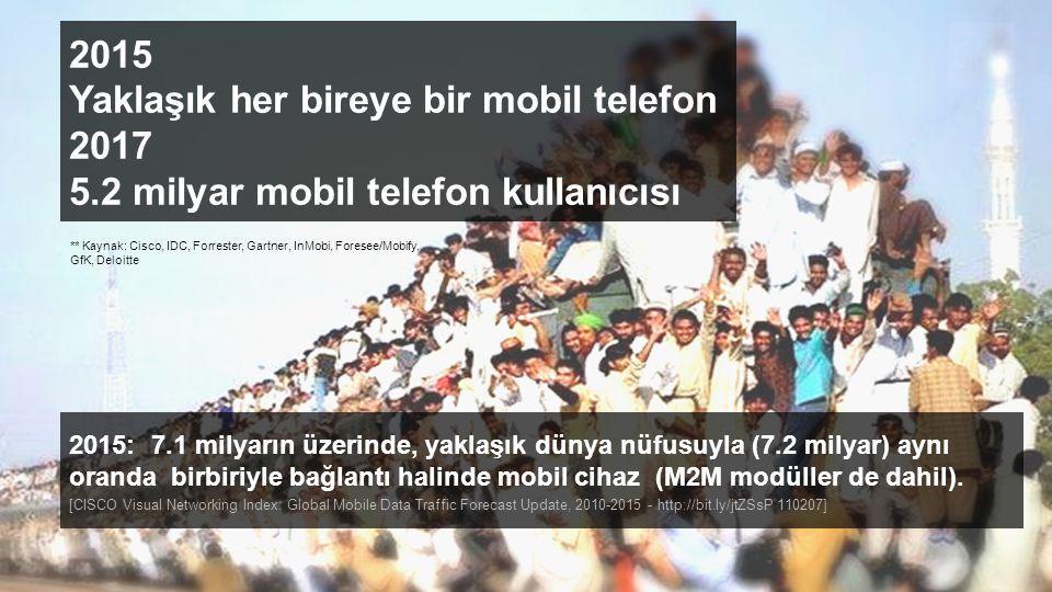 9 2015 Yaklaşık her bireye bir mobil telefon 2017 5.2 milyar mobil telefon kullanıcısı 2015: 7.1 milyarın üzerinde, yaklaşık dünya nüfusuyla (7.2 milyar) aynı oranda birbiriyle bağlantı halinde mobil cihaz (M2M modüller de dahil).