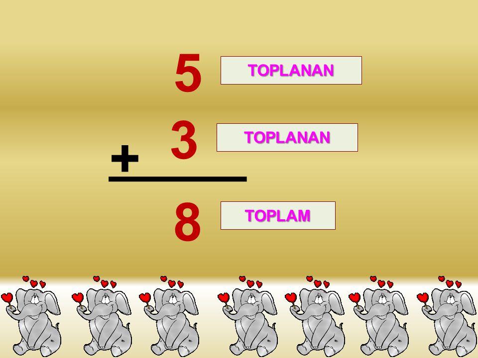 3 +2 = 5 TOPLANAN ARTI(TOPLAMAİŞARETİ) TOPLANAN EŞİTTİR(SONUÇİŞARETİ) TOPLAM