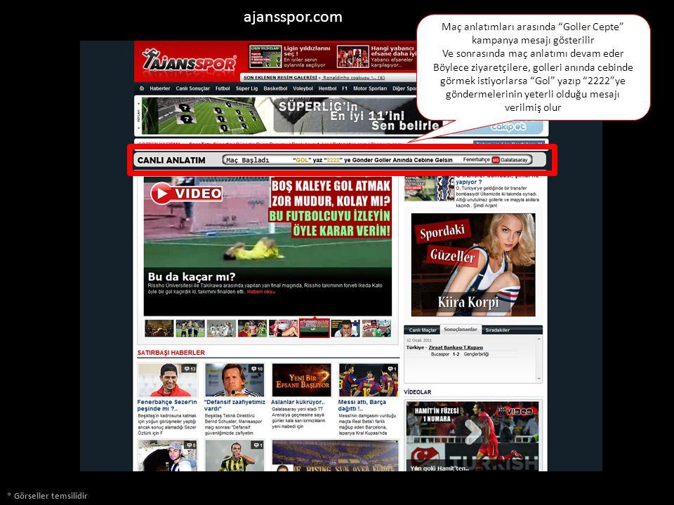 Görseller Temsilidir ajansspor.com * Görseller temsilidir Maç anlatımları arasında Goller Cepte kampanya mesajı gösterilir Ve sonrasında maç anlatımı devam eder Böylece ziyaretçilere, golleri anında cebinde görmek istiyorlarsa Gol yazıp 2222 ye göndermelerinin yeterli olduğu mesajı verilmiş olur