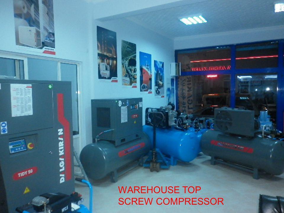 Piston type compressors