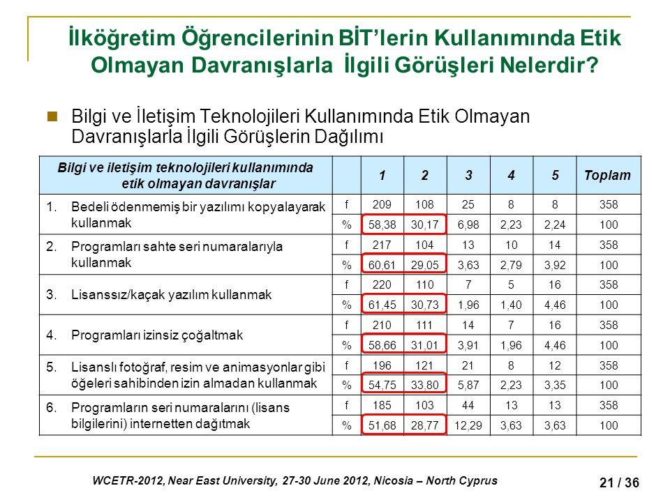 WCETR-2012, Near East University, 27-30 June 2012, Nicosia – North Cyprus 21 / 36 İlköğretim Öğrencilerinin BİT'lerin Kullanımında Etik Olmayan Davranışlarla İlgili Görüşleri Nelerdir.