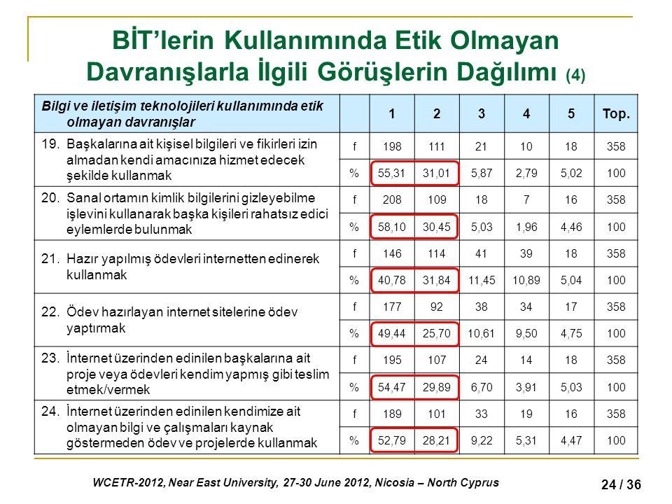 WCETR-2012, Near East University, 27-30 June 2012, Nicosia – North Cyprus 24 / 36 BİT'lerin Kullanımında Etik Olmayan Davranışlarla İlgili Görüşlerin Dağılımı (4) Bilgi ve iletişim teknolojileri kullanımında etik olmayan davranışlar 12345Top.