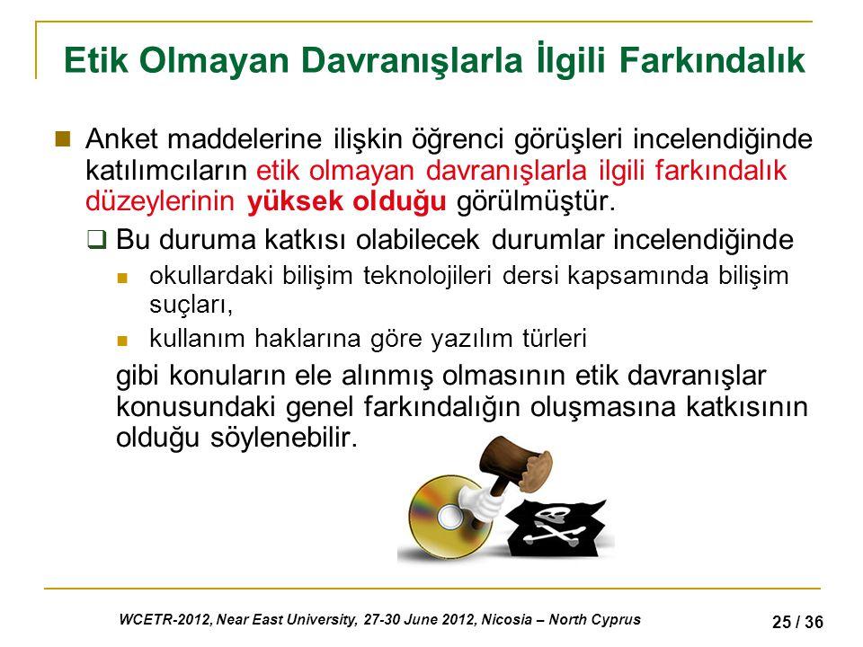 WCETR-2012, Near East University, 27-30 June 2012, Nicosia – North Cyprus 25 / 36 Etik Olmayan Davranışlarla İlgili Farkındalık Anket maddelerine ilişkin öğrenci görüşleri incelendiğinde katılımcıların etik olmayan davranışlarla ilgili farkındalık düzeylerinin yüksek olduğu görülmüştür.