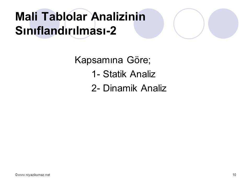©www.niyazikurnaz.net10 Mali Tablolar Analizinin Sınıflandırılması-2 Kapsamına Göre; 1- Statik Analiz 2- Dinamik Analiz