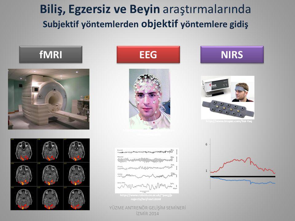 Biliş, Egzersiz ve Beyin araştırmalarında Subjektif yöntemlerden objektif yöntemlere gidiş EEG NIRS fMRI YÜZME ANTRENÖR GELİŞİM SEMİNERİ İZMİR 2014 ht