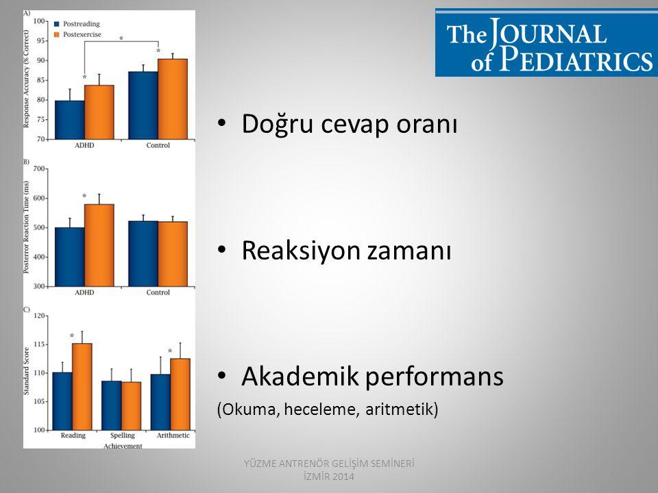 Doğru cevap oranı Reaksiyon zamanı Akademik performans (Okuma, heceleme, aritmetik) YÜZME ANTRENÖR GELİŞİM SEMİNERİ İZMİR 2014