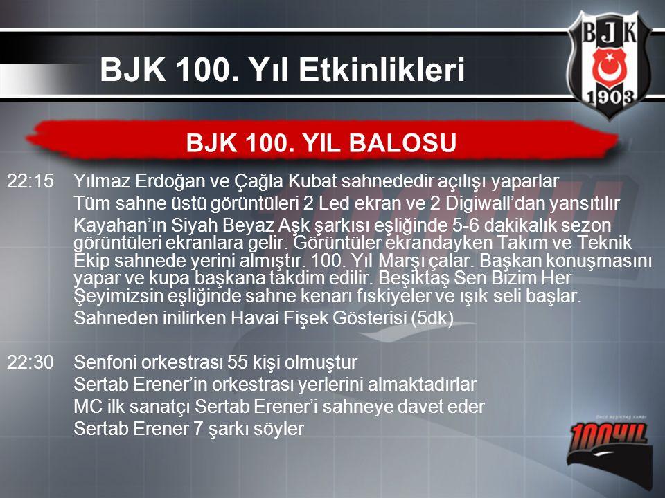 22:15Yılmaz Erdoğan ve Çağla Kubat sahnededir açılışı yaparlar Tüm sahne üstü görüntüleri 2 Led ekran ve 2 Digiwall'dan yansıtılır Kayahan'ın Siyah Be