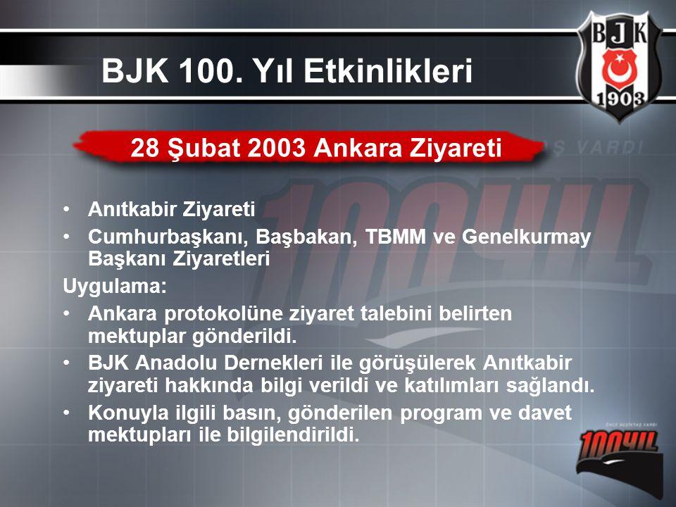 28 Şubat 2003 Ankara Ziyareti Anıtkabir Ziyareti Cumhurbaşkanı, Başbakan, TBMM ve Genelkurmay Başkanı Ziyaretleri Uygulama: Ankara protokolüne ziyaret