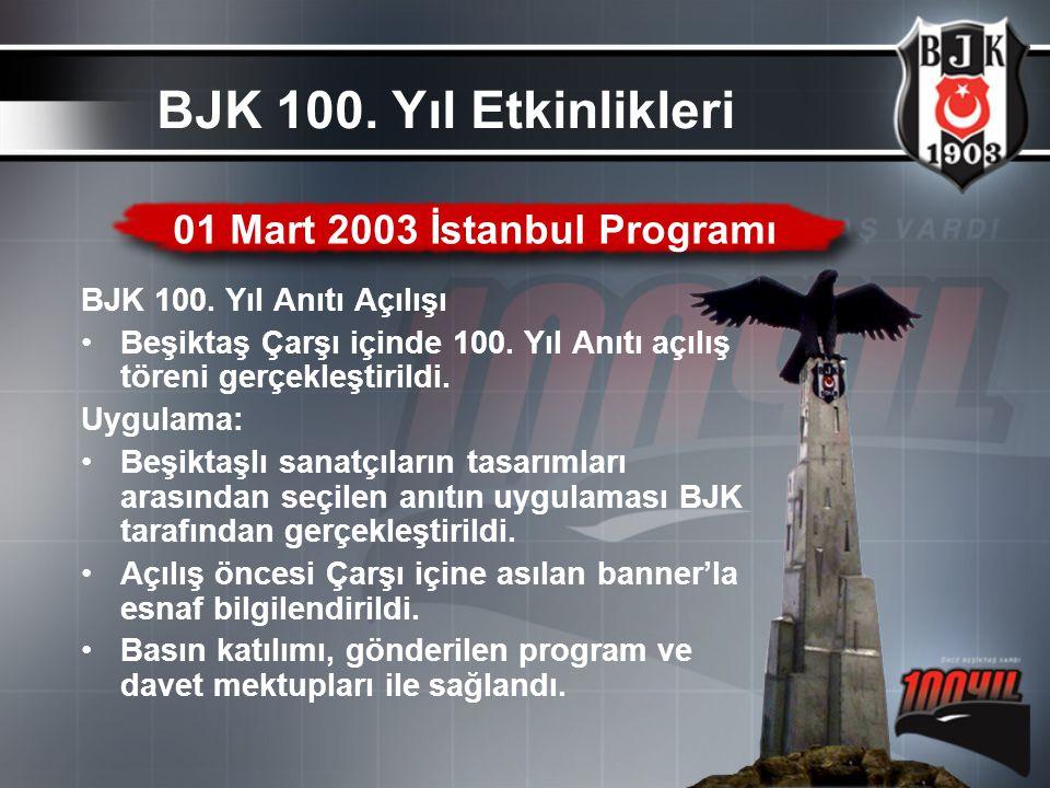 BJK 100. Yıl Anıtı Açılışı Beşiktaş Çarşı içinde 100. Yıl Anıtı açılış töreni gerçekleştirildi. Uygulama: Beşiktaşlı sanatçıların tasarımları arasında