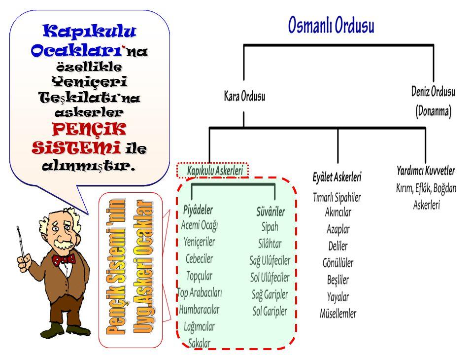 Osmanlı Devleti 'nde ilk Düzenli Ordu kimin döneminde kurulmu ş tur? Osmanlı Devleti 'nde ilk Düzenli Ordu kimin döneminde kurulmu ş tur? İLK DÜZENLİ