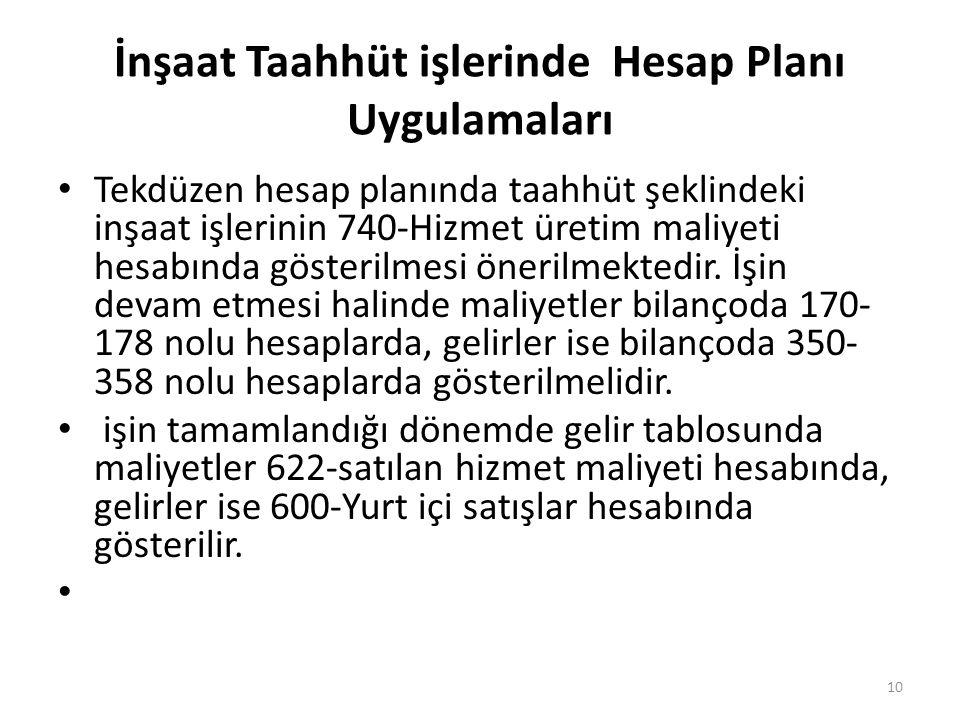 İnşaat Taahhüt işlerinde Hesap Planı Uygulamaları Tekdüzen hesap planında taahhüt şeklindeki inşaat işlerinin 740-Hizmet üretim maliyeti hesabında gös