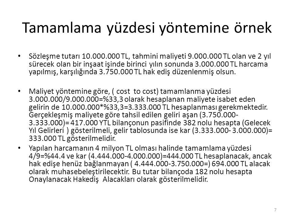 Tamamlama yüzdesi yöntemine örnek Sözleşme tutarı 10.000.000 TL, tahmini maliyeti 9.000.000 TL olan ve 2 yıl sürecek olan bir inşaat işinde birinci yı
