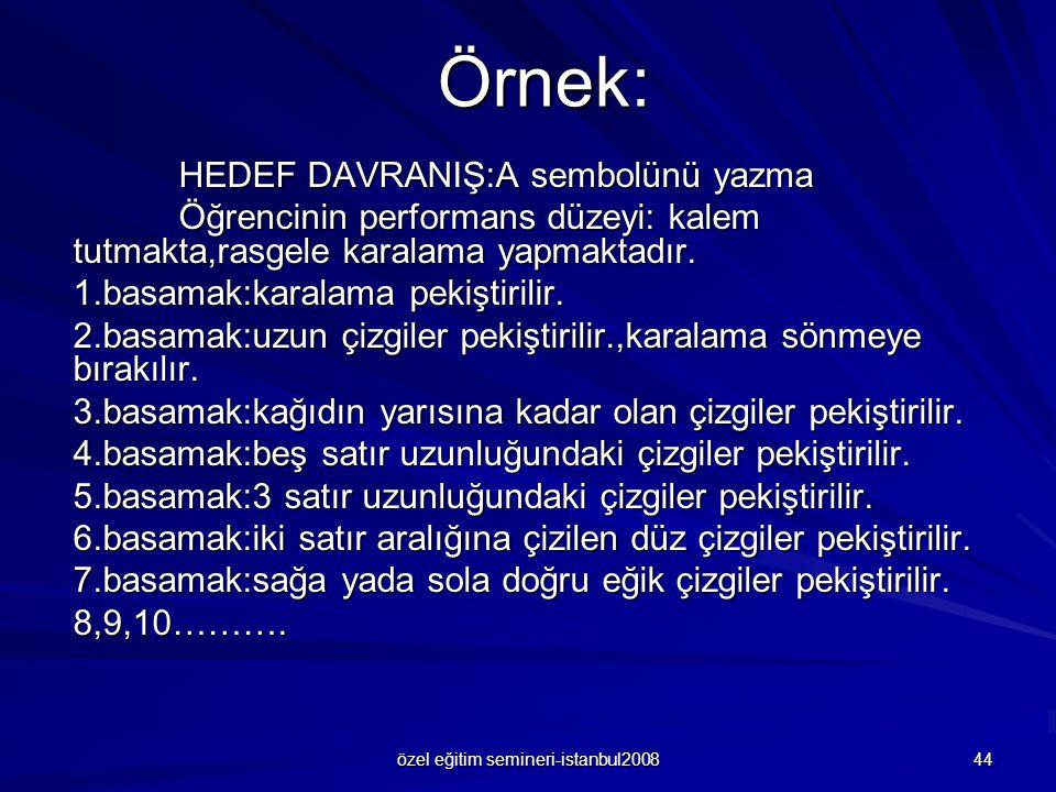 özel eğitim semineri-istanbul2008 44 Örnek: HEDEF DAVRANIŞ:A sembolünü yazma Öğrencinin performans düzeyi: kalem tutmakta,rasgele karalama yapmaktadır.