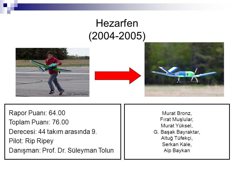 Hezarfen (2004-2005) Rapor Puanı: 64.00 Toplam Puanı: 76.00 Derecesi: 44 takım arasında 9. Pilot: Rip Ripey Danışman: Prof. Dr. Süleyman Tolun Murat B