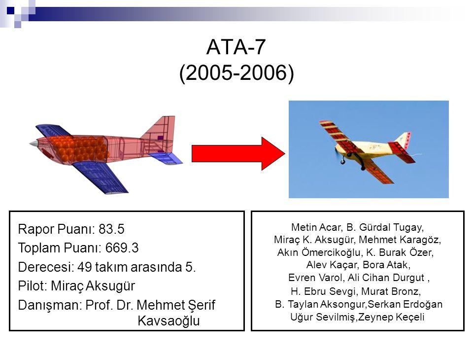 ATA-7 (2005-2006) Rapor Puanı: 83.5 Toplam Puanı: 669.3 Derecesi: 49 takım arasında 5. Pilot: Miraç Aksugür Danışman: Prof. Dr. Mehmet Şerif Kavsaoğlu