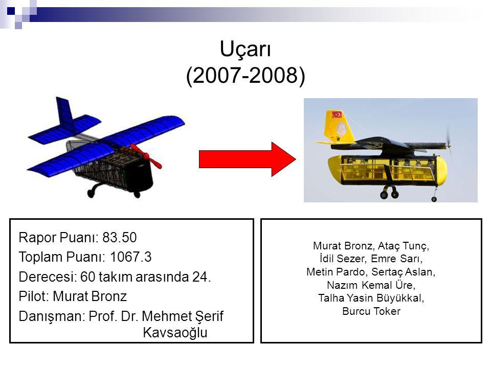 Uçarı (2007-2008) Rapor Puanı: 83.50 Toplam Puanı: 1067.3 Derecesi: 60 takım arasında 24. Pilot: Murat Bronz Danışman: Prof. Dr. Mehmet Şerif Kavsaoğl