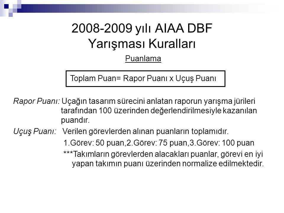 2008-2009 yılı AIAA DBF Yarışması Kuralları Puanlama Toplam Puan= Rapor Puanı x Uçuş Puanı Rapor Puanı: Uçağın tasarım sürecini anlatan raporun yarışm