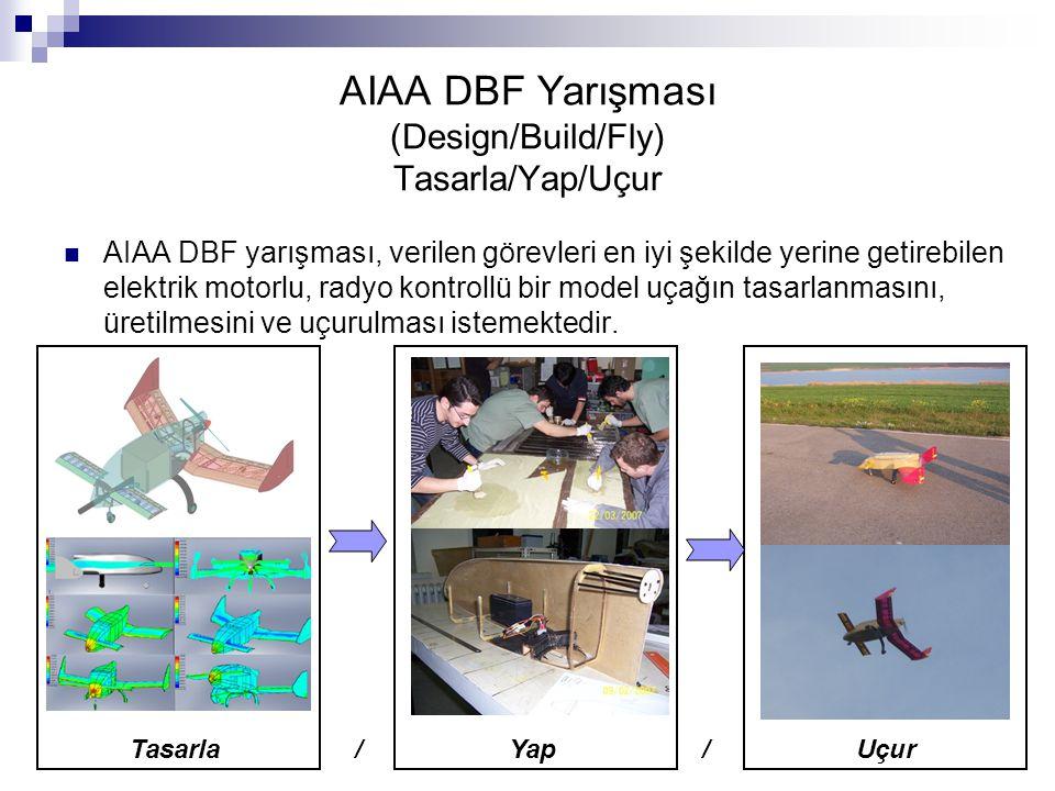 AIAA DBF Yarışması (Design/Build/Fly) Tasarla/Yap/Uçur AIAA DBF yarışması, verilen görevleri en iyi şekilde yerine getirebilen elektrik motorlu, radyo