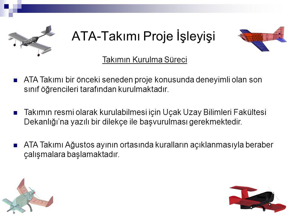ATA-Takımı Proje İşleyişi Takımın Kurulma Süreci ATA Takımı bir önceki seneden proje konusunda deneyimli olan son sınıf öğrencileri tarafından kurulma