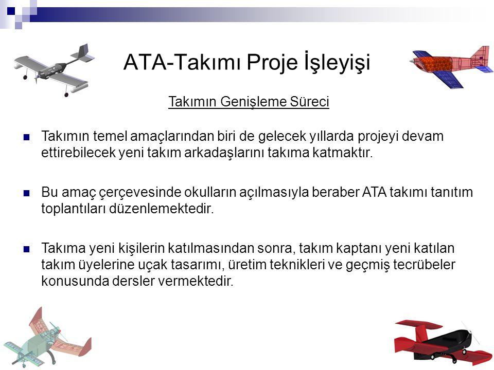 ATA-Takımı Proje İşleyişi Takımın Genişleme Süreci Takımın temel amaçlarından biri de gelecek yıllarda projeyi devam ettirebilecek yeni takım arkadaşl
