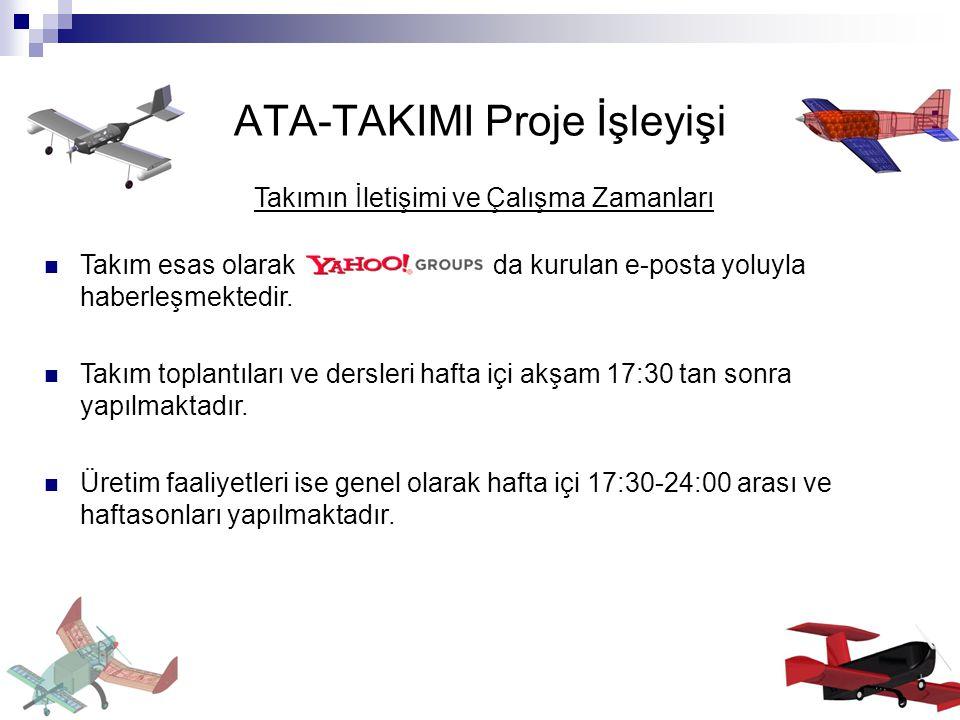 ATA-TAKIMI Proje İşleyişi Takımın İletişimi ve Çalışma Zamanları Takım esas olarak da kurulan e-posta yoluyla haberleşmektedir. Takım toplantıları ve