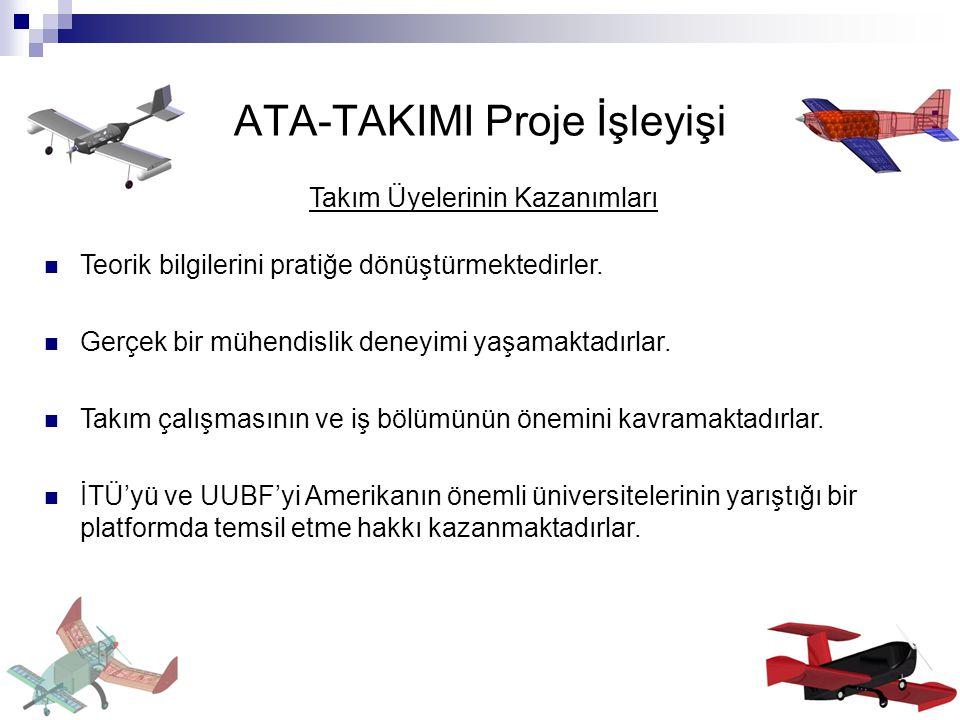ATA-TAKIMI Proje İşleyişi Takım Üyelerinin Kazanımları Teorik bilgilerini pratiğe dönüştürmektedirler. Gerçek bir mühendislik deneyimi yaşamaktadırlar